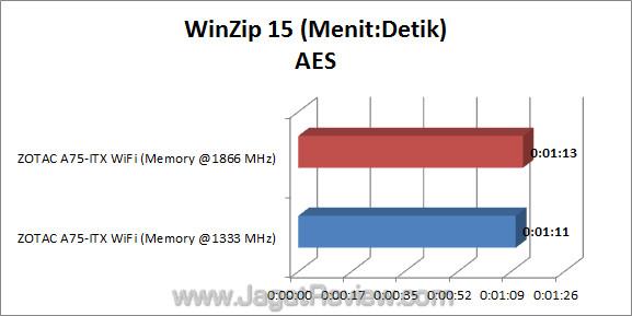 zotac a75 itx wifi jagatreview winzip 02