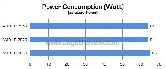 nvidia gtx 670 watt 03