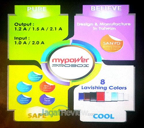 Probox MyPower Strategy