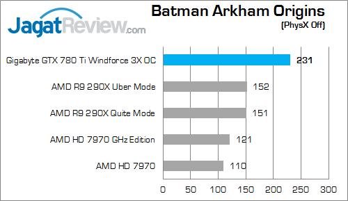 gigabyte gtx 780 ti windforce 3x oc batman arkham origins 01