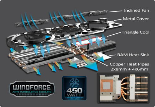gigabyte windforce 3x 450w