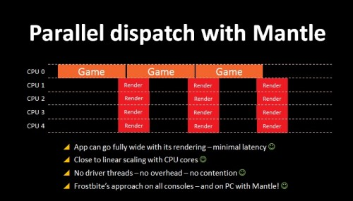 CPUPerf_Mantle
