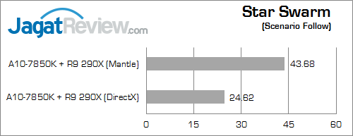 amd mantle ss 02