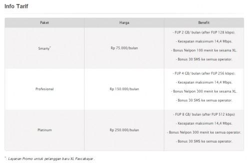 Pascabayar-XL-Unlimited