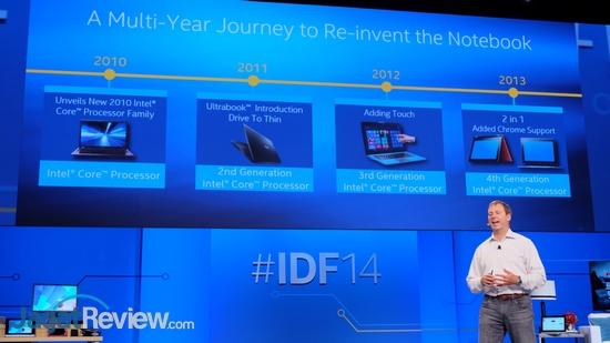 IDF2014 Keynote Kirk 01