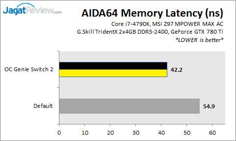 Z97MPOWERMAX_AIDA64Latency