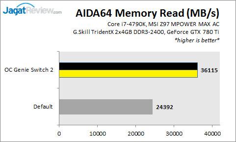 Z97MPOWERMAX_AIDA64Read