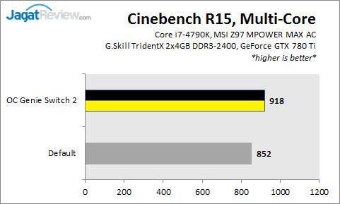 Z97MPOWERMAX_CBR_MultiCore