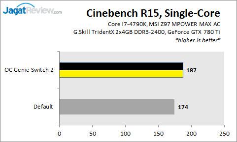 Z97MPOWERMAX_CBR_SingleCore2