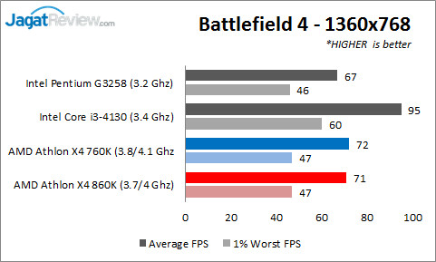 BF4_768p