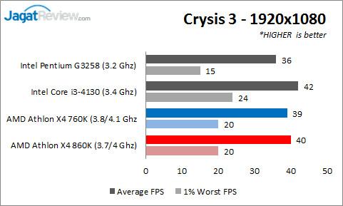 Crysis3_1080p
