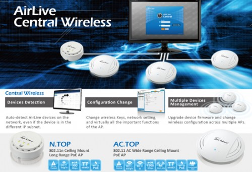 150507_AirLive-Central-Wireless