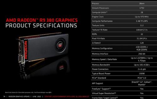 AMD R9 380 Spec