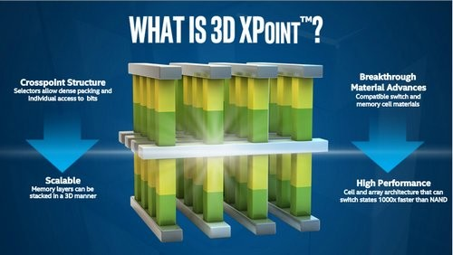 3D XPoint 04