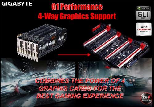 GIGABYTE Z170X-Gaming G1 4-way Crossfire SLI v2