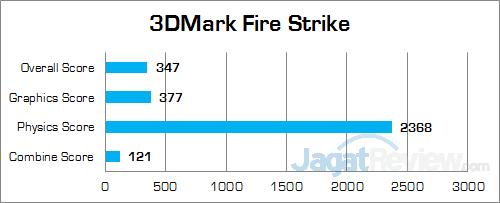 ECS LIVA Core 3DMark Fire Strike