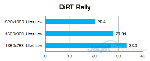 ECS LIVA Core DiRT Rally