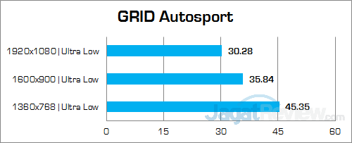 ECS LIVA Core GRID Autosport