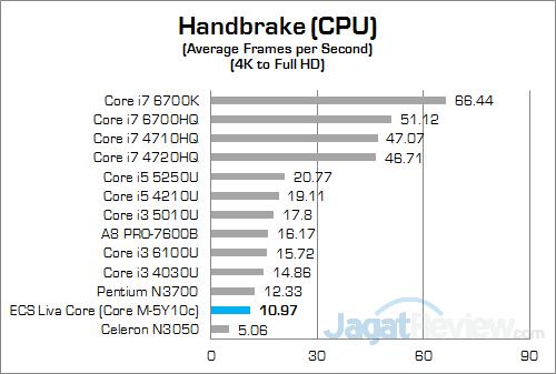 ECS LIVA Core Handbrake 01