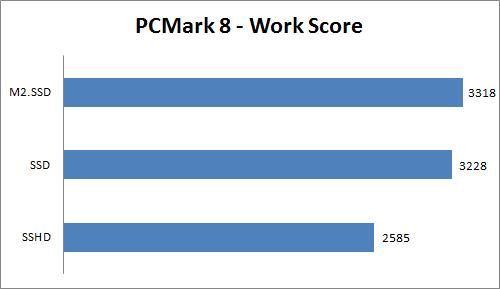 PCM8 work