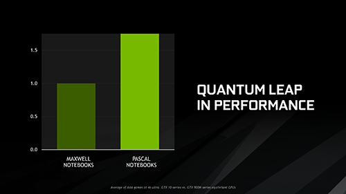 NVIDIA GeForce GTX 10 Notebook 03