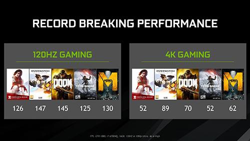 NVIDIA GeForce GTX 10 Notebook 04