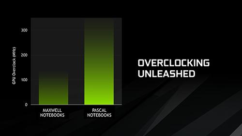 NVIDIA GeForce GTX 10 Notebook 05