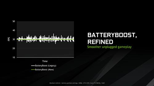 NVIDIA GeForce GTX 10 Notebook 10