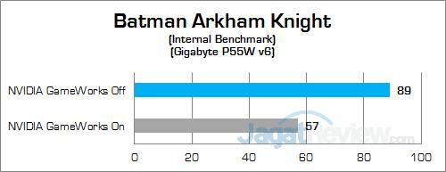 gigabyte-p55w-v6-batman-arkham-knight