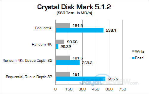 gigabyte-p55w-v6-crystal-disk-mark-01