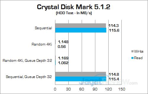 gigabyte-p55w-v6-crystal-disk-mark-02