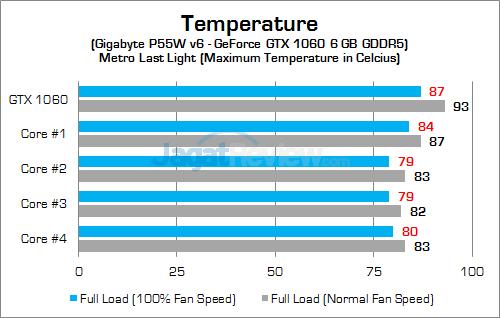 gigabyte-p55w-v6-gpu-temp