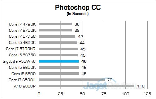 gigabyte-p55w-v6-photoshop