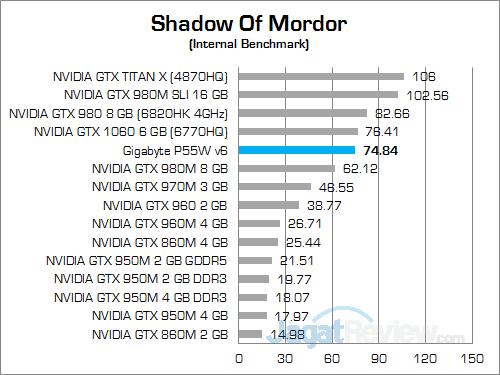 gigabyte-p55w-v6-shadow-of-mordor