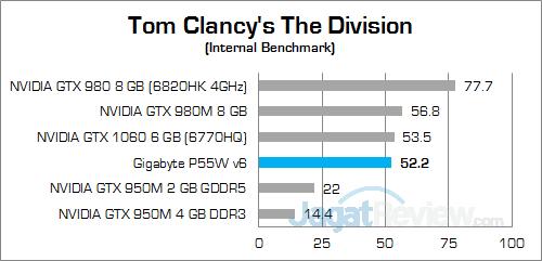 gigabyte-p55w-v6-the-division