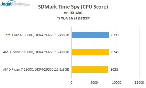 10_3DMarkTS_CPU