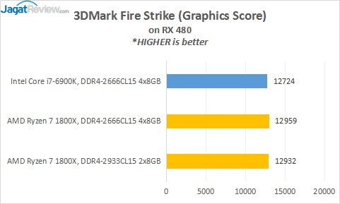 9_3DMarkFS_GPU