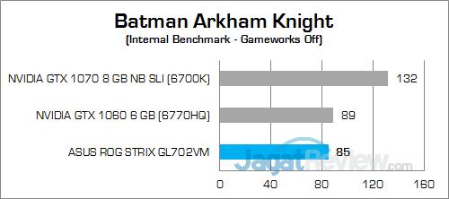ASUS ROG STRIX GL702VM Batman Arkham Knight 01