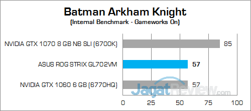 ASUS ROG STRIX GL702VM Batman Arkham Knight 02