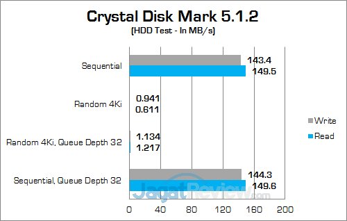 ASUS ROG STRIX GL702VM Crystal Disk Mark HDD