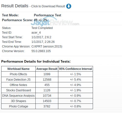 Acer CB3-131-C457 CrXPRT - Performance Test