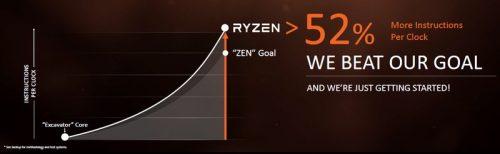 Ryzen_Release_1
