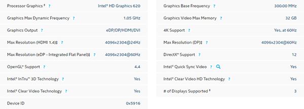 HP Spectre x360 13 (KL) HD Graphics 620 (7500U)