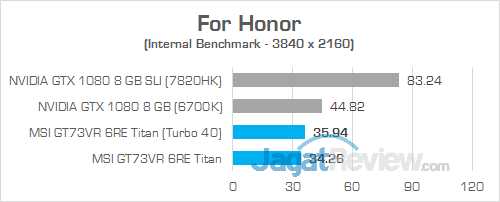 MSI GT73VR 6RE Titan For Honor 01
