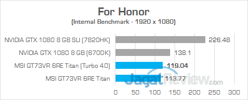 MSI GT73VR 6RE Titan For Honor 02