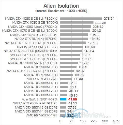 Acer Swift 3 SF314 52G Alien Isolation 02