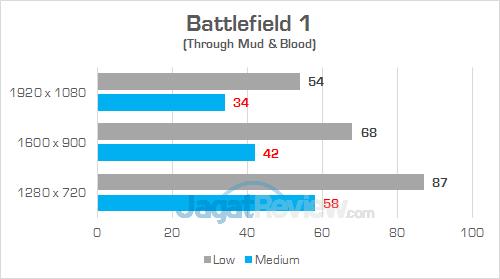 Acer Swift 3 SF314 52G Battlefield 1