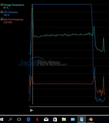 Acer Swift 3 SF314 52G Clock Analysis 01 Blender