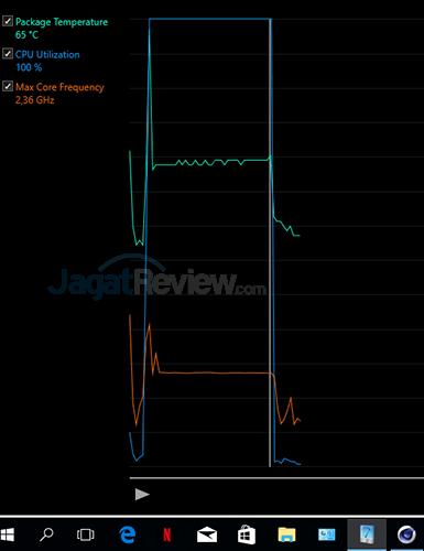 Acer Swift 3 SF314 52G Clock Analysis 06 Cinebench