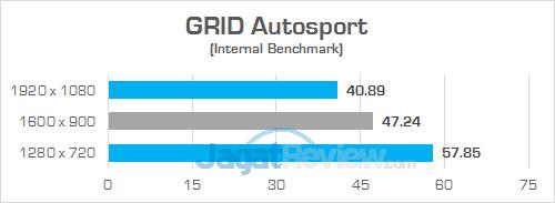 Acer Swift 3 SF314 52G GRID Autosport 01